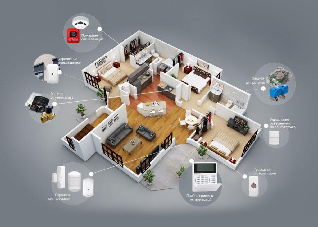 монтаж умного дома